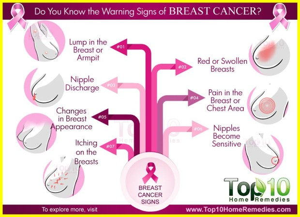 7 Early Warning Signs of Breast Cancer